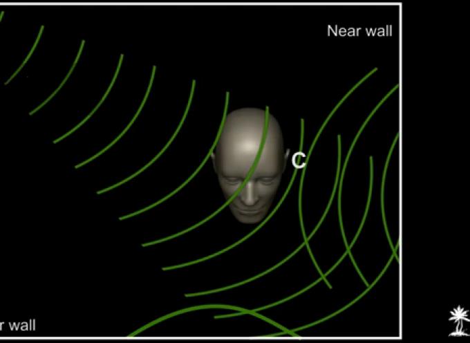 Le son Surround virtuel – Comment ça marche, par Turtle Beach