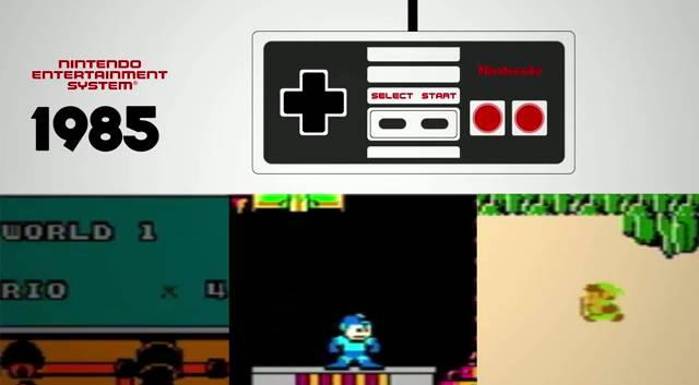 L'histoire des consoles Nintendo
