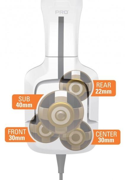brancher casque tritton pro plus 5.1 sur ps4
